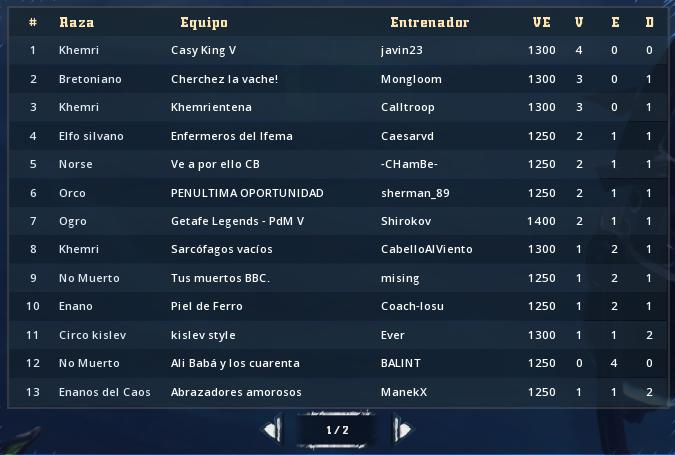REY DE TOSES - Clasificación de los Torneos de Cuarentena Clasif65