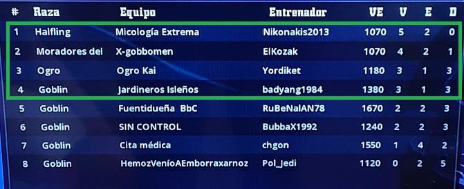 PS4 - Doblez Karakolaz 3 - Resumen de puntos de Prestigio y Trofeo Clasif66
