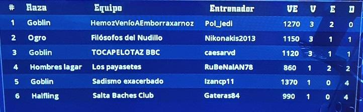 PS4 Doblez Karakolaz 4 - Cuartos de Final - hasta el domingo 30 de mayo Clasif78