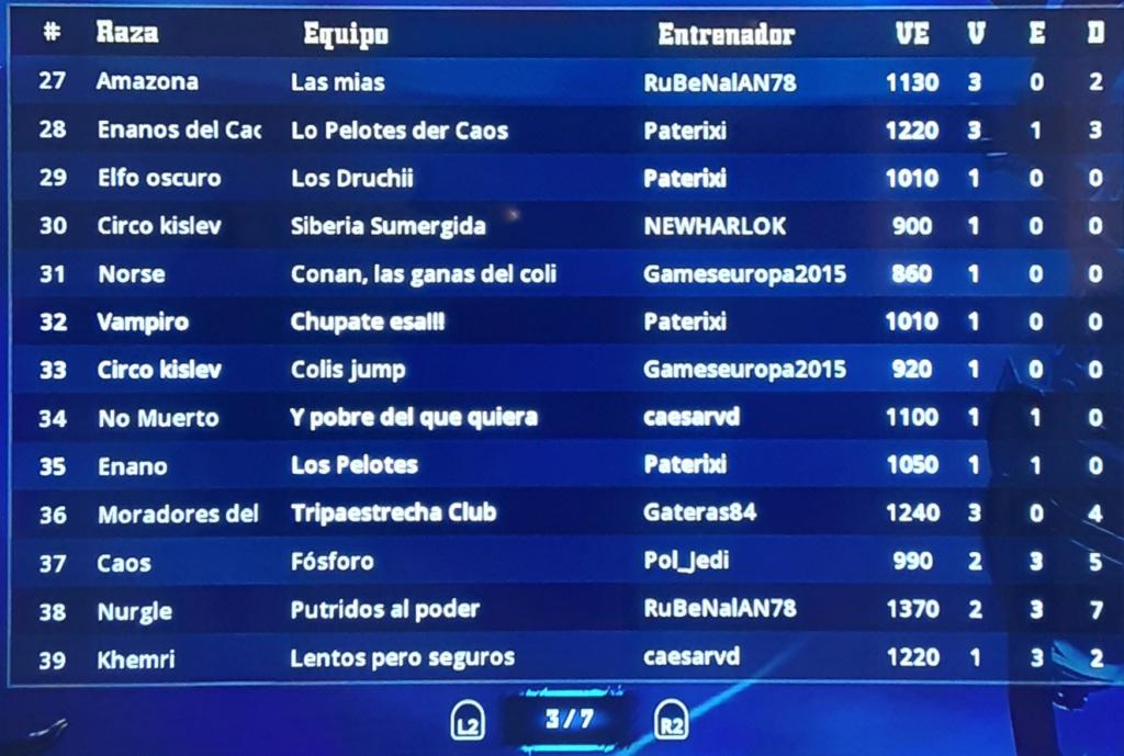 PS4 Open Minotauro Verano 2021 - Octavos de Final Clasif83