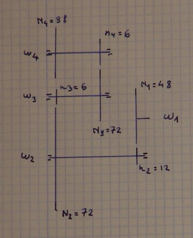 calculo longutud de un pendulo Calcul10
