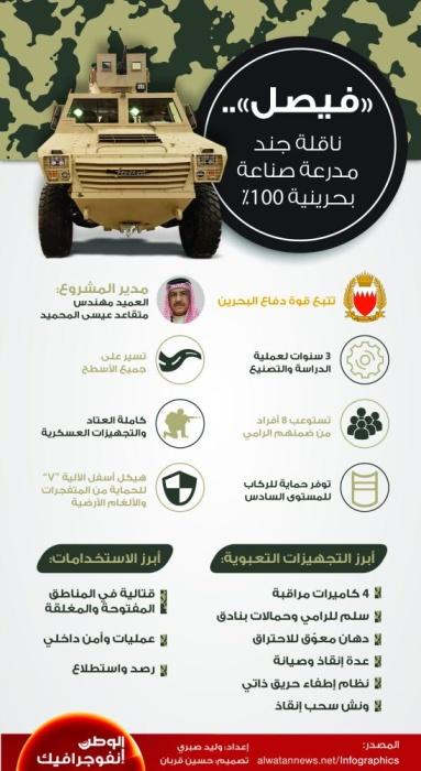 تعرف على حاملة الجند المدرعه Faisal من انتاج قوة دفاع البحرين  17406610