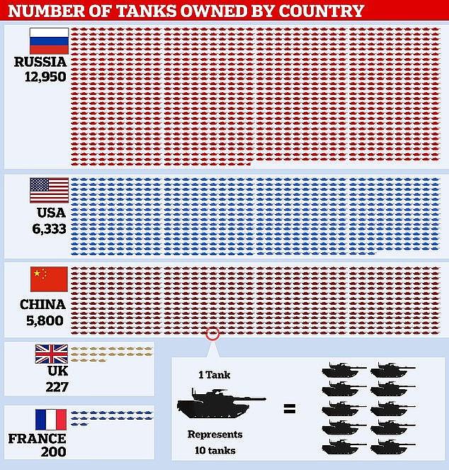 بريطانيا تفكر جديا في التخلص من سلاح الدبابات  32341410