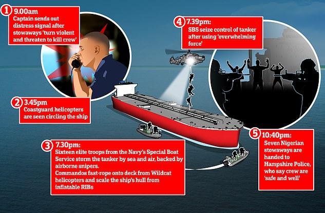 تعرف على قوة القوارب الخاصة البريطانية SBS 34850110