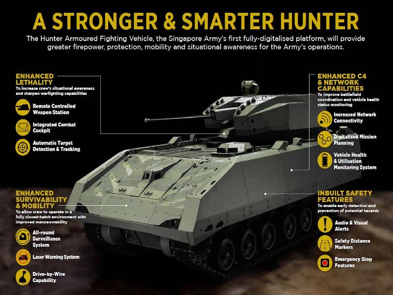 مركبة القتال المدرعة Hunter السنغافورية 3l-ima20