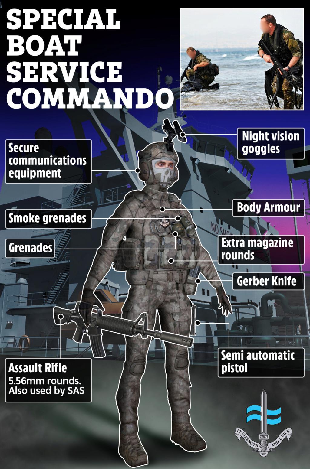 تعرف على قوة القوارب الخاصة البريطانية SBS Dd-com10