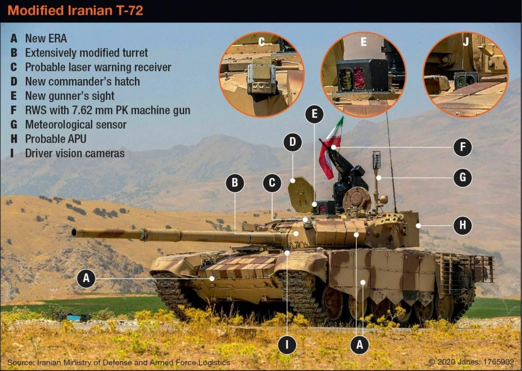 ايران تقوم بتحديث عميق لدبابات ?T-72 S الى معايير الدبابة Karrar Ef7kmn10