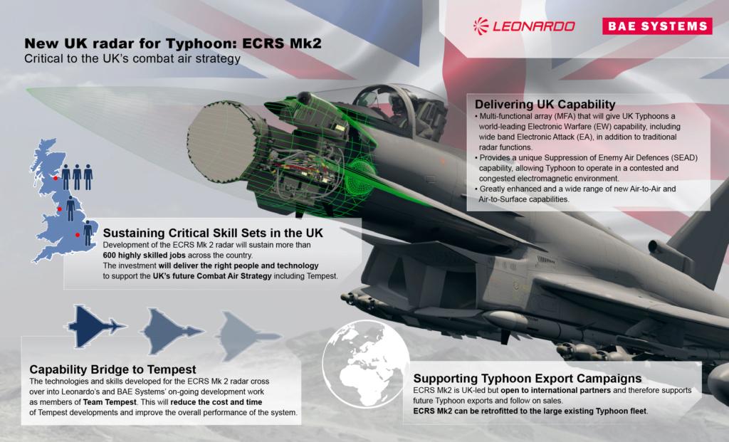 ماذا تعرف عن Project Centurion وحزم ترقيه مقاتلات Eurofighter Typhoon Eg_cdr10