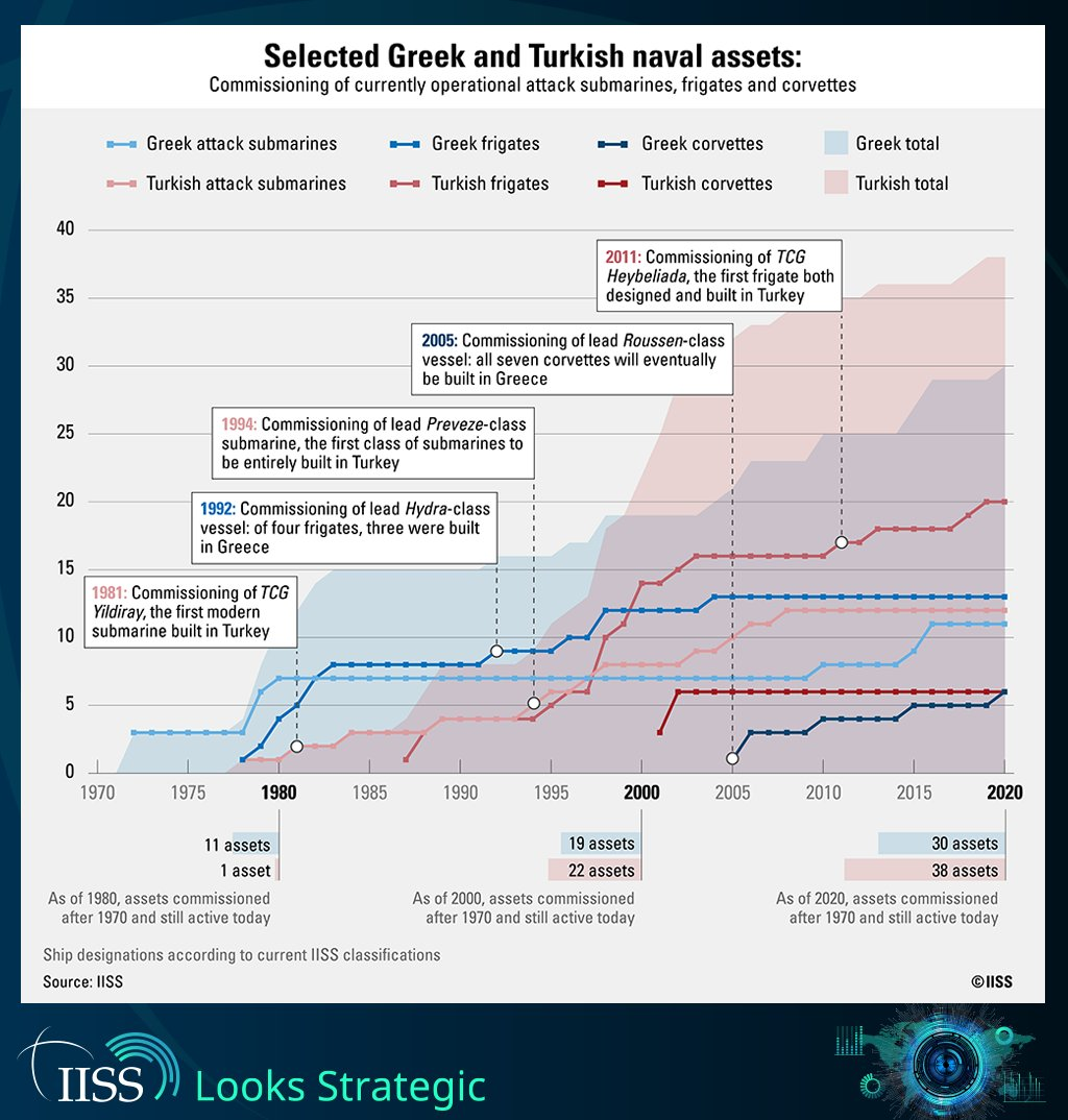 """أزمة شرق المتوسط .. هل تنجح سياسة """"حافة الهاوية"""" التركية؟ Eg_xsl10"""