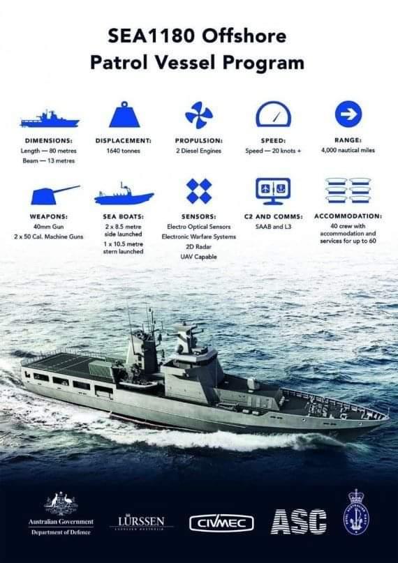 سفن الدوريات البحرية فئة Arafura Class Evkbze10