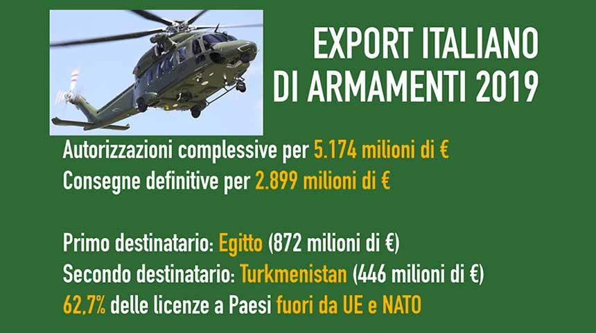 مصر اكبر زبون للاسلحه الايطاليه عام 2019 بمشتريات بقيمه 871.7 مليون يورو Export10