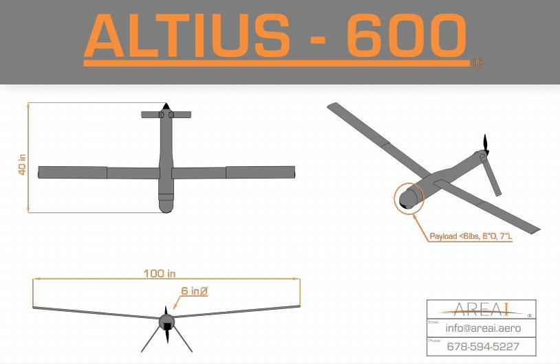 نظام الطائرات الصغيرة بدون طيار ALTIUS-600 Eyrkob10