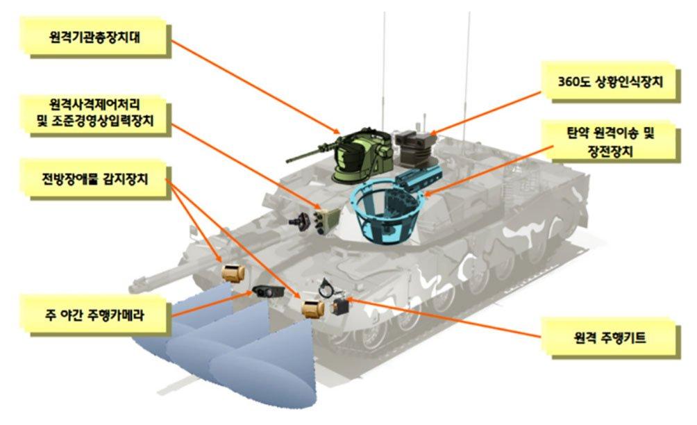 كوريا الجنوبية لتطوير قدرات غير مأهولة لدبابة القتال الرئيسية K1 ومدفع الهاوتزر K9 ذاتي الحركة Fg_33310