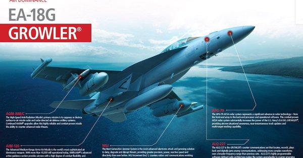 طائرة الحرب الالكترونية الامريكية EA-18 G GROWLER  - صفحة 2 M7zldd10