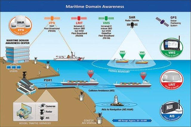 مصر تشتري نظام Martime Domain Awareness System و انظمة طائرات بدون طيار مع مناطيد استطلاع من الولايات المتحدة Mariti10