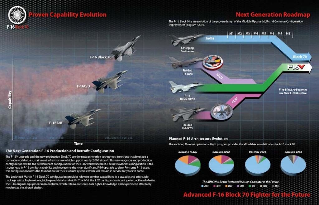 تعرف على خطة البنتاغون لتسريع مبيعات مقاتلات F-16 وغيرها من المعدات الى الخارج Messag10