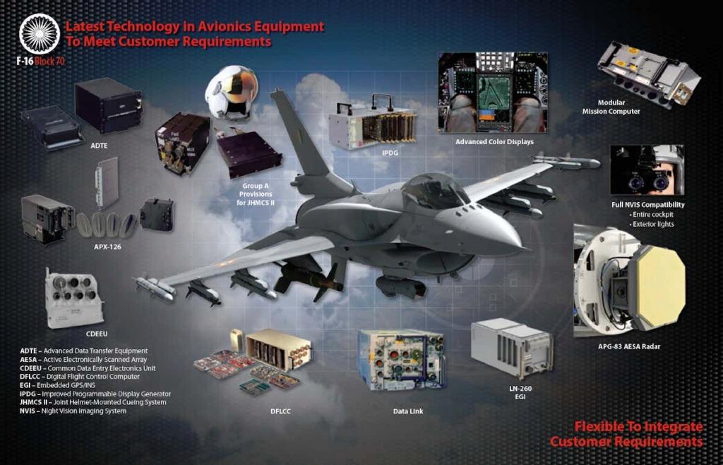 تعرف على خطة البنتاغون لتسريع مبيعات مقاتلات F-16 وغيرها من المعدات الى الخارج Messag11