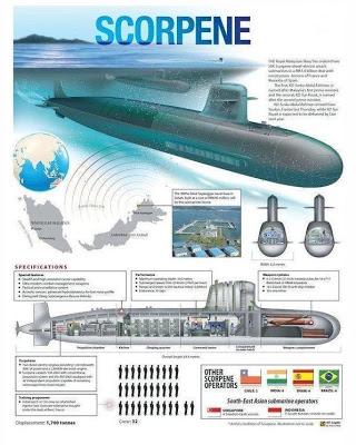 الغواصة الهجومية فئة SSK Scorpene Newstr10