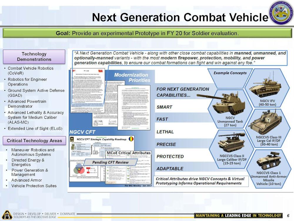 Rheinmetall تتقدم في مشروع تطوير مدفع  دبابة من الجيل القادم عيار 130 ملم Ngcv-i11