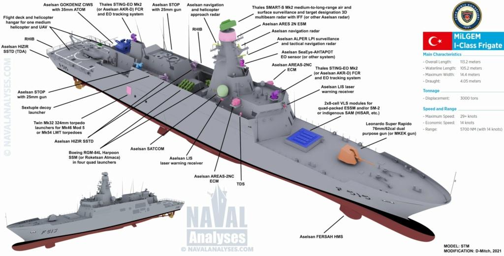 الكورفيت التركي Milgem يبدا الاختبارات البحرية Turkey12