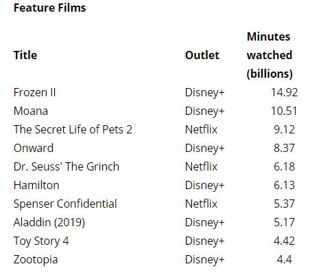 La Reine des Neiges II [Walt Disney - 2019] - Page 31 Top10