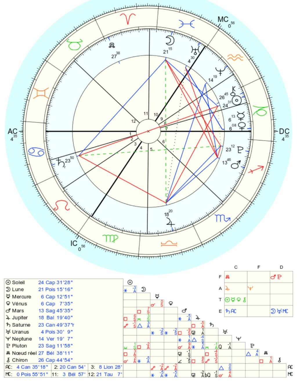 et si mars était ma mère? C6c20b10