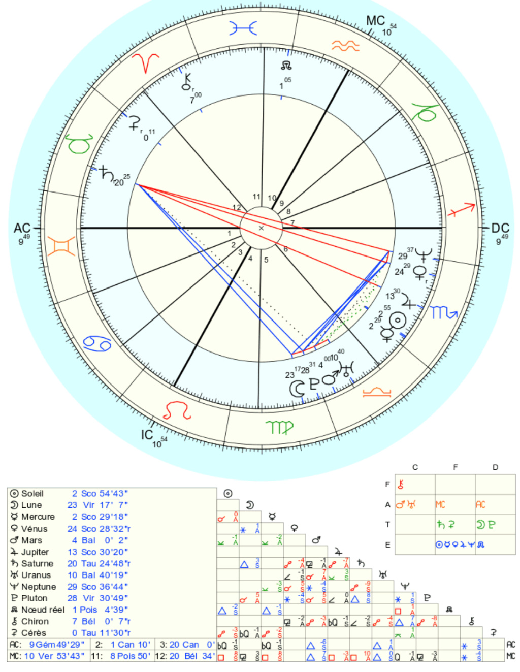 et si mars était ma mère? Img_3511