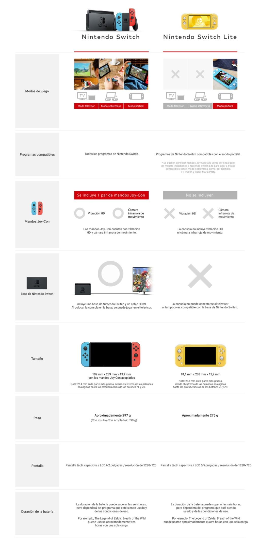 [Post Oficioso] Nintendo Switch -- Hago Switch y aparezco a tu lado  - Página 3 Ci_nin10
