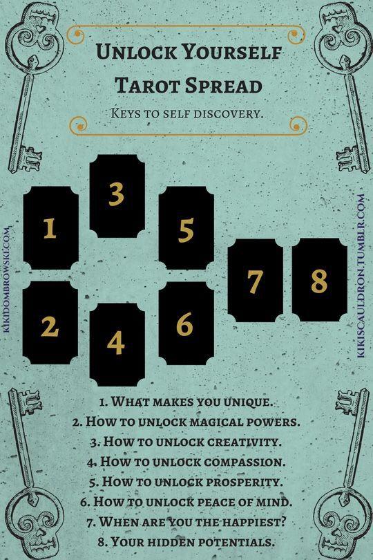 Desbloquea la propagación del tarot: las claves del autodescubrimiento. 00000013
