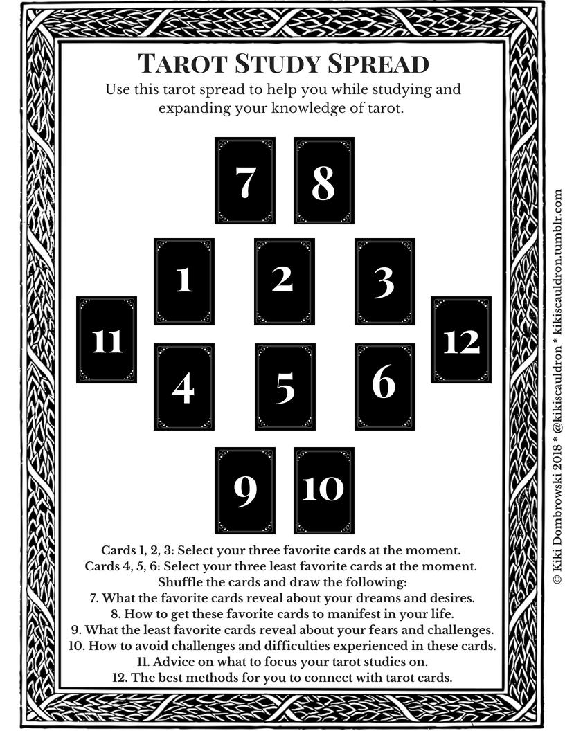 Tirada - Tarot Study  00000013