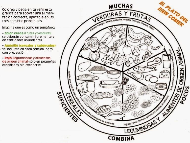 plato del buen comer hoja prediseñada Platob10