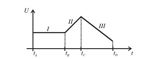 Termodinamica grafico Captur13