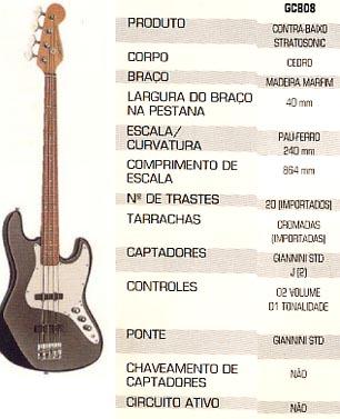 Fender Southern Cross - Entrevista com Carlos Assale 655_im10