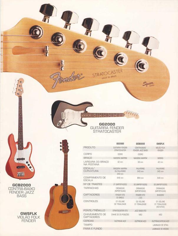 Fender Southern Cross - Entrevista com Carlos Assale Baixo_10