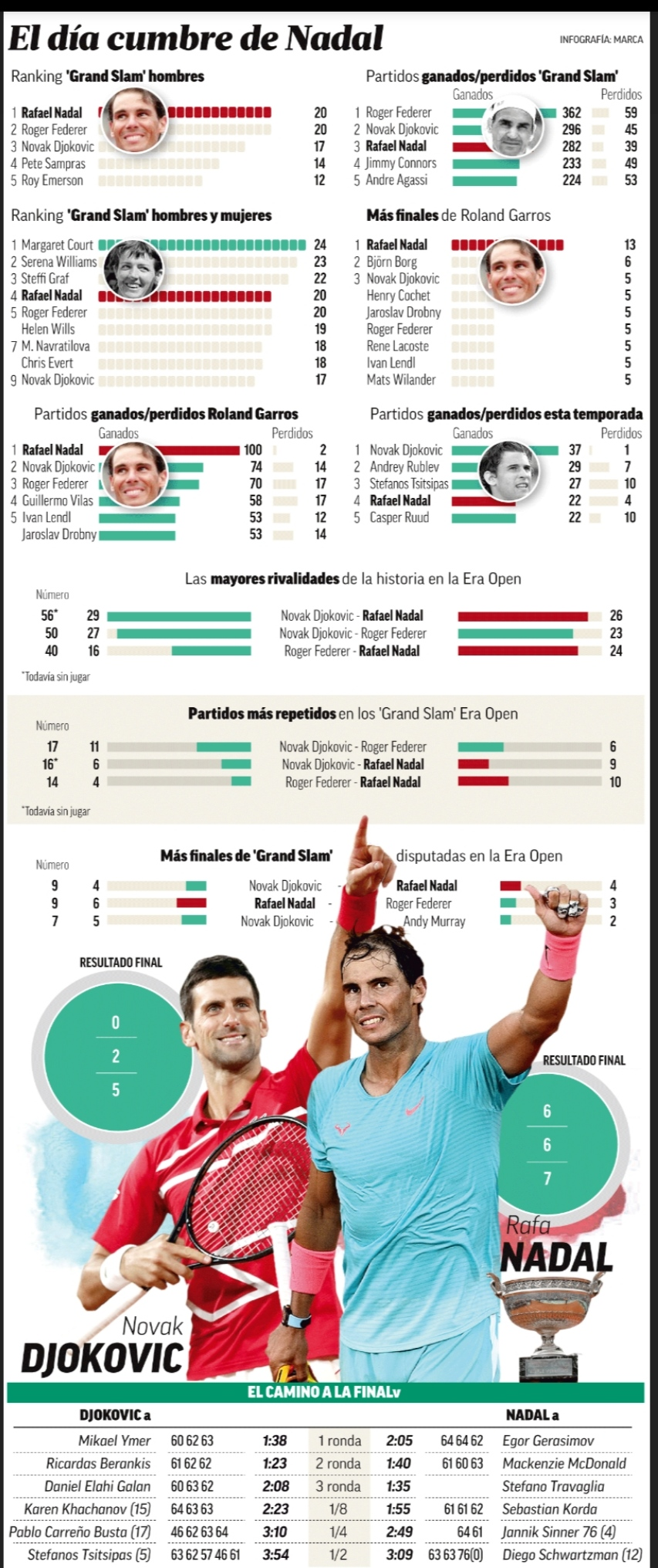 Tenis - Roland Garros 2020 - Página 2 Img_2808