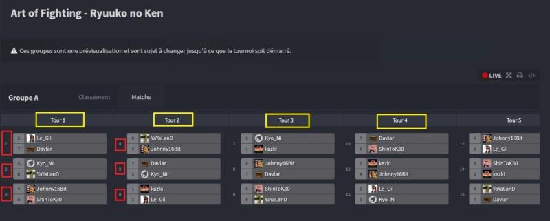 Tournoi SVC Chaos - les videos sont en ligne!!! Matchs10