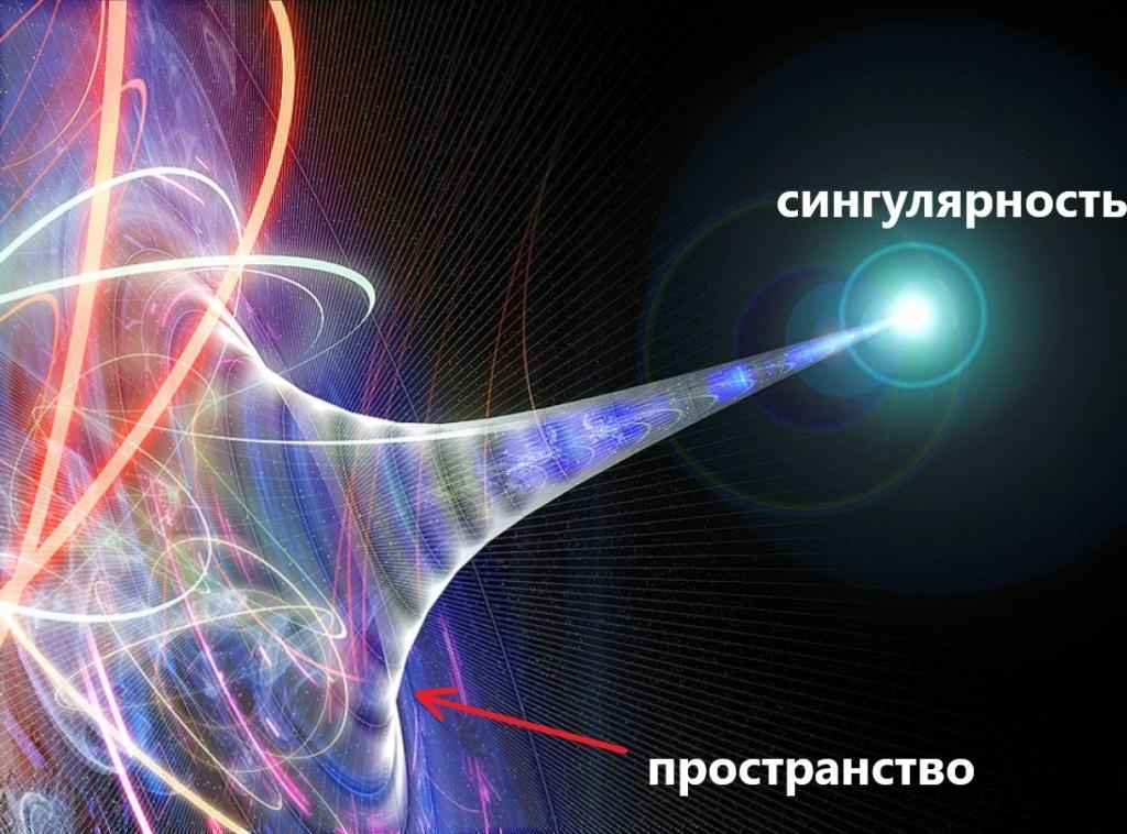 Технологическая сингулярность Aauaaa10