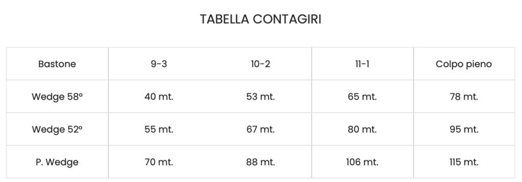 Il contagiri - Alessio Bruschi Tabell10