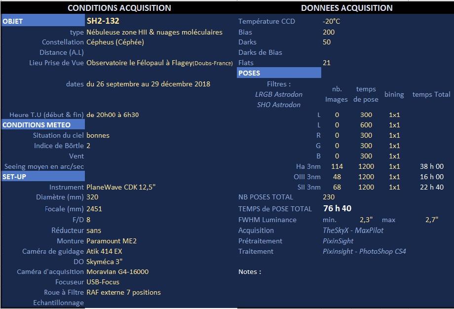 """SH2-132 au CDK 12.5"""" Border16"""