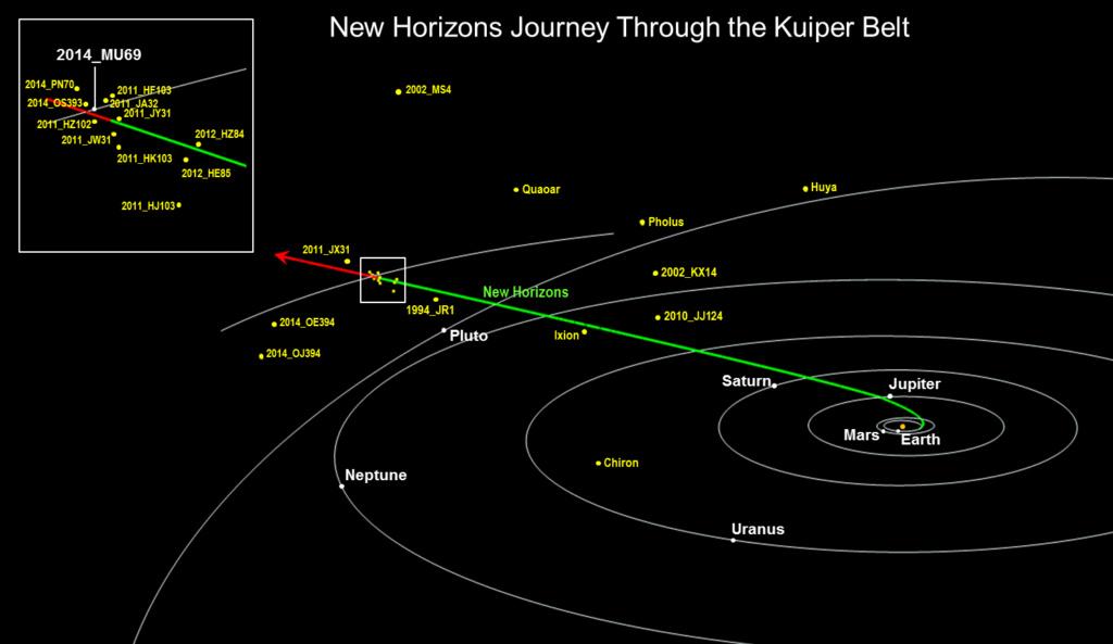 New Horizons après le survol de 2014 MU69 Nh_kem10