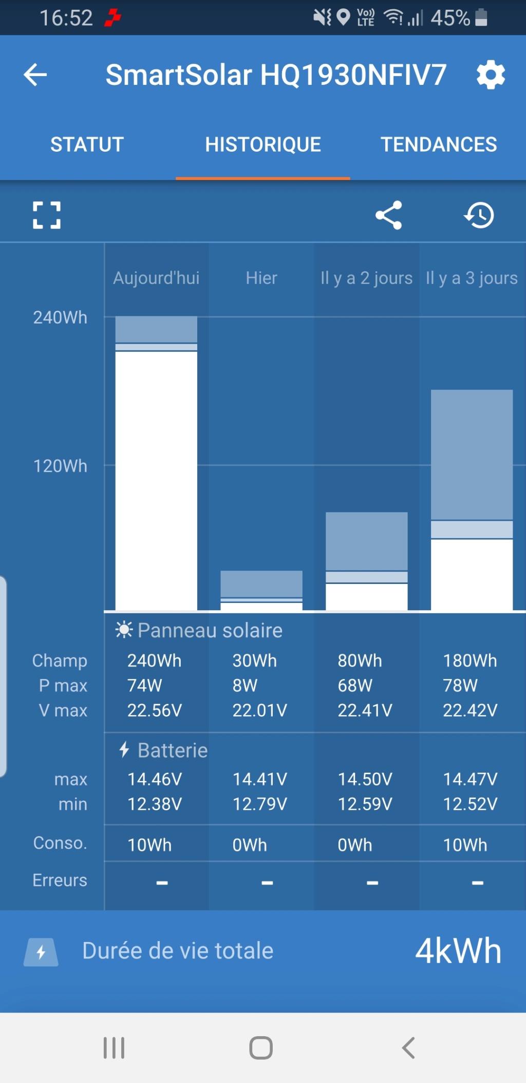 Panneau solaire  Screen12