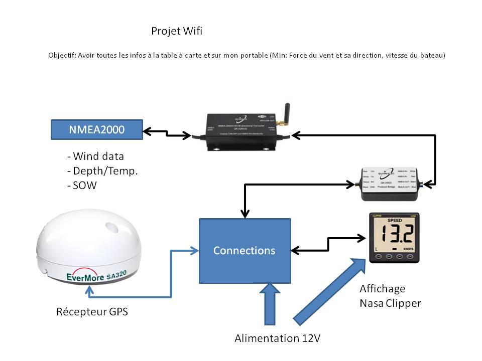 Instruments de navigation pour petit budget Wind-s10