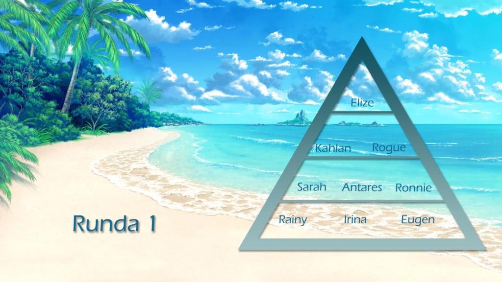 Piramida - desfasurarea jocului  Runda_10
