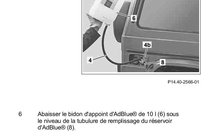 faire l'appoint au niveau de la trappe à carburant Ad11