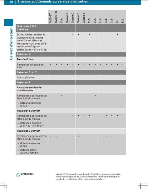 Vends carnet d'entretien Tout type  Carnet13