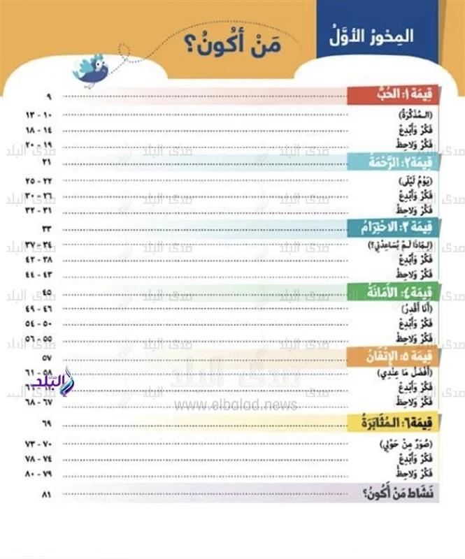 مذكرات اللغة العربية لكل الفرق ابتدائى و إعدادى و ثانوى ارم أول2021 1033610