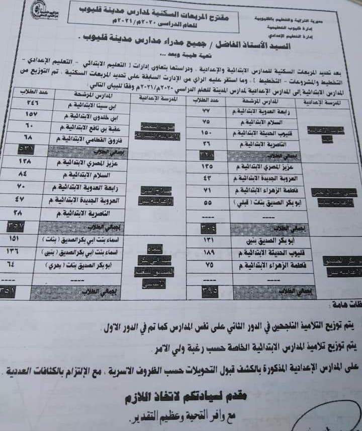 """توزيع طلاب الصف السادس """" التسكين """" على مدارس الإعدادية إدارة قليوب التعليمية محافظة القليوبية 10609811"""