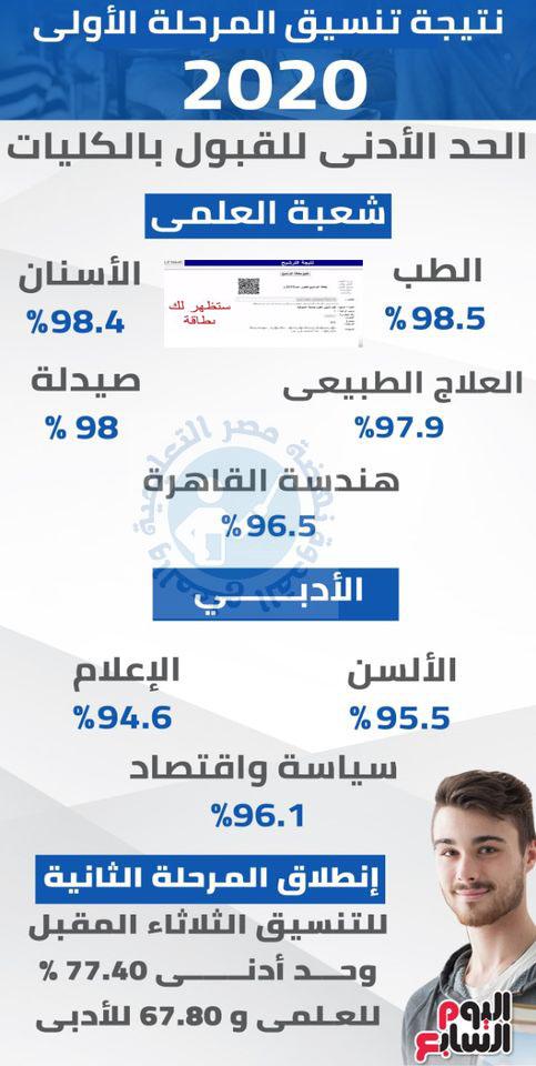 الرابط المباشر بطباعة بطاقة الترشيح لطلاب النرحلة الأولى للتنسيق المرحلة الأولى 2020 11861110