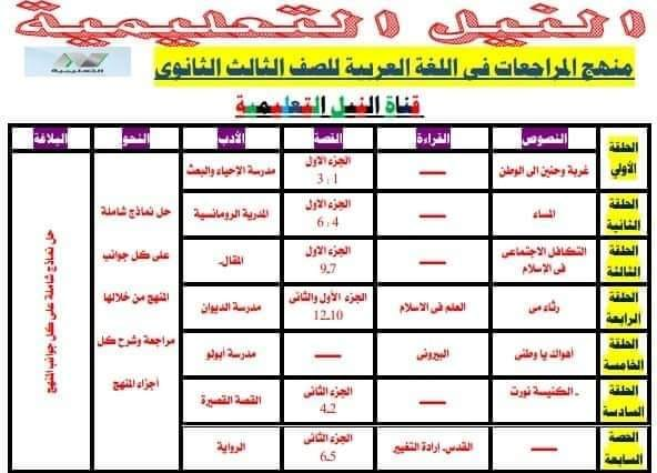 جدول مراجعات منهج اللغة العربية على قناة النيل التعليمية الصف الثالث الثانوى  11975310