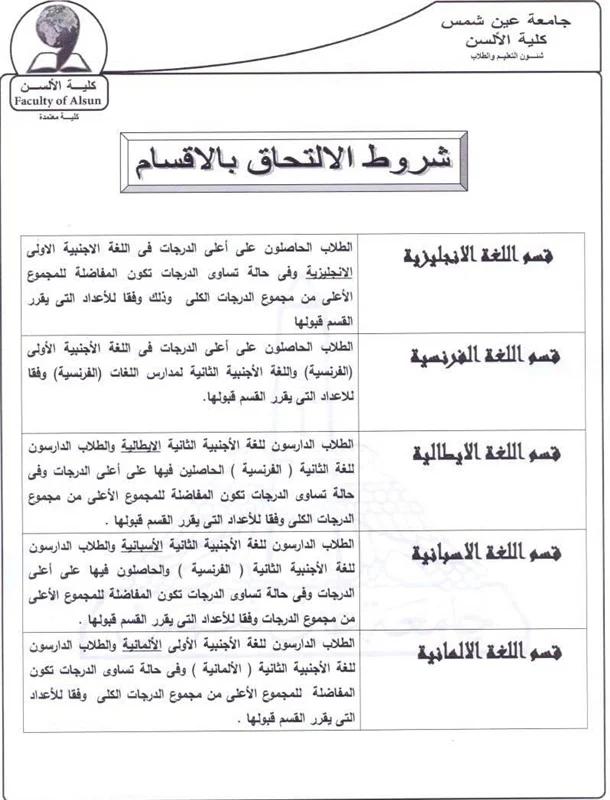 """ننشر شروط الالتحاق بأقسام كلية الألسن جامعة عين شمس """"تفاصيل"""" 1204910"""